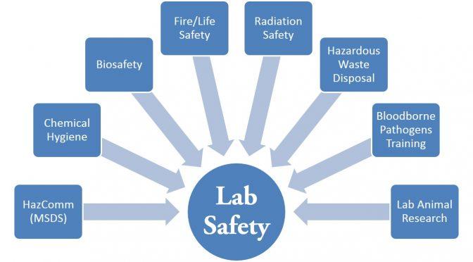 Laboratory Safety – Beyond the Fundamentals Workshop ...