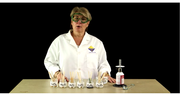 ACS Provides Resource to Assess Safety of Chemical Demonstrations and Videos