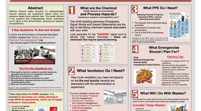 5 Key Safety Questions for Chemical Demonstrations