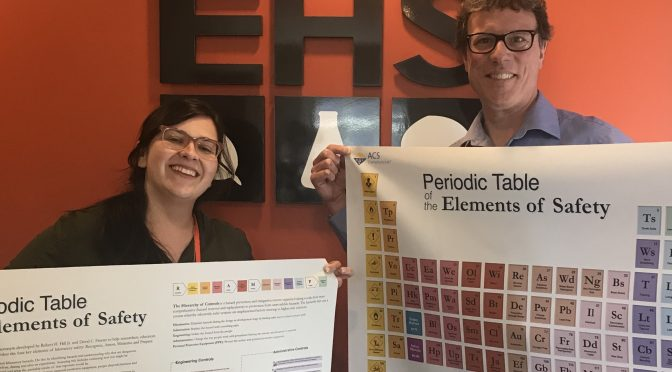 Periodic table of Safety Elements Updated