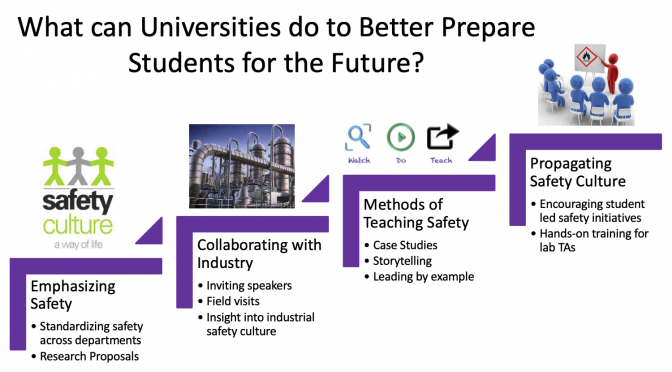 Supporting Scientists by Making Research Safer: Safety Journal Club Discussion, Nov 4, 2020